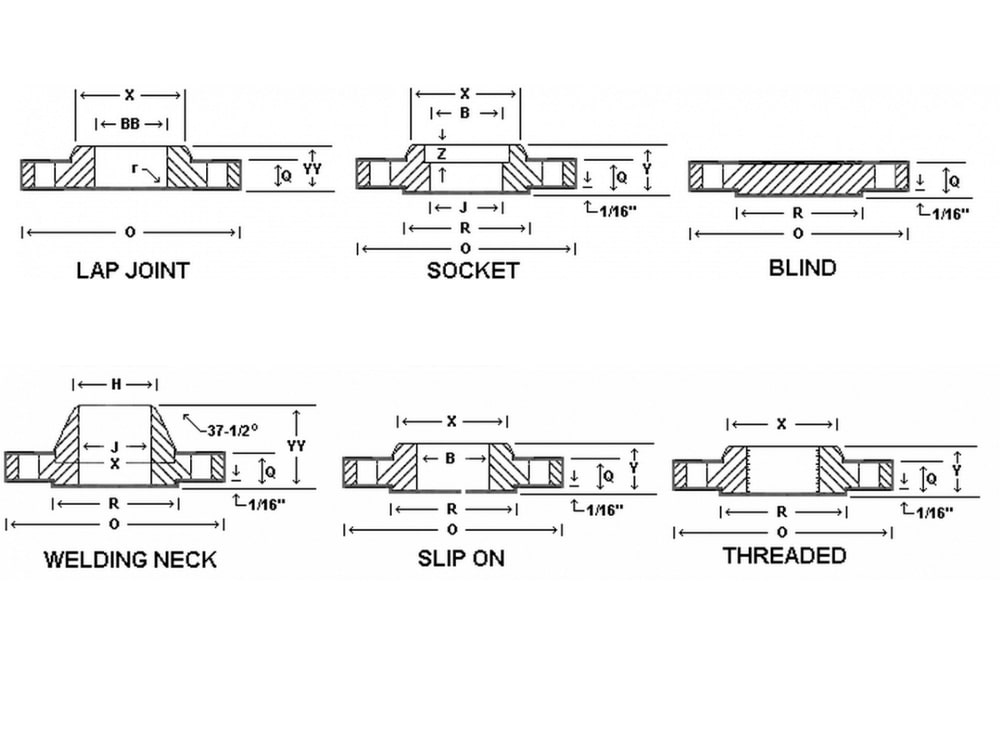 types of flange