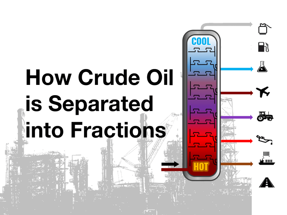 fractionating column crude oil