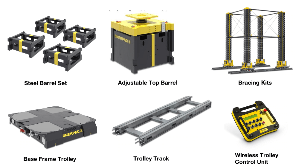 accessories for hydraulic jacking system