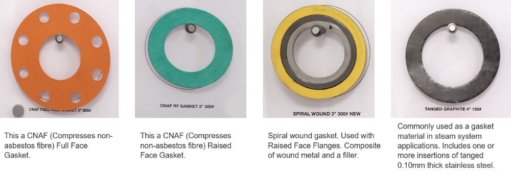 Types of gasket: CNAF and Spiral Wound